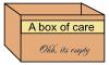 Box Of Care